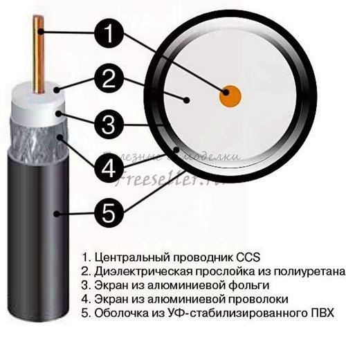 Как усилить сигнал роутера своими руками